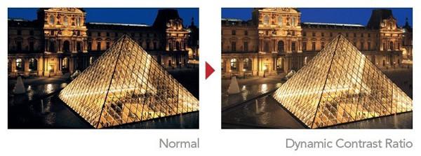 độ tương phản của máy chiếu
