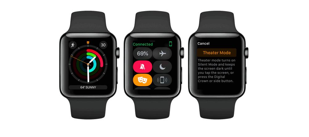 Apple Watch của bạn có thể không hoạt động khi tới bệnh viện 1