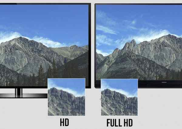 So sánh HD, Full HD và Ultra HD, các sản phẩm điển hình cho 3 độ phân giải này - 1