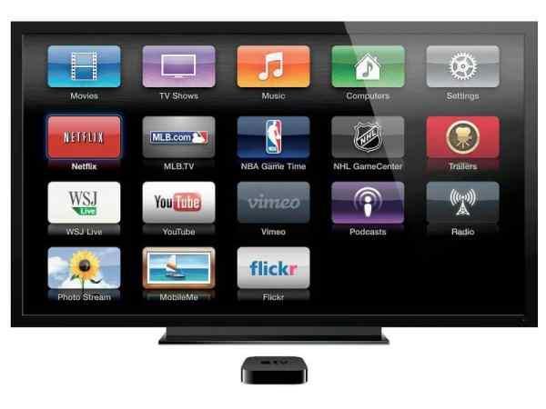 công dụng của tivi thông minh