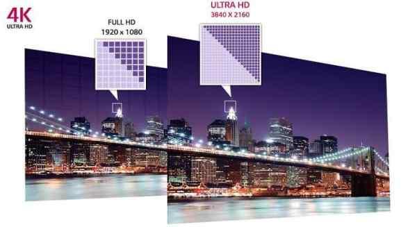 So sánh HD, Full HD và Ultra HD, các sản phẩm điển hình cho 3 độ phân giải này - 3