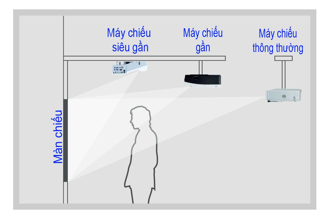 sự khác nhau của máy chiếu gần và máy chiếu xa - 2