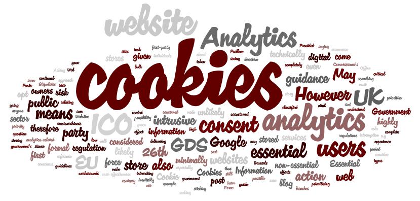 cookies website