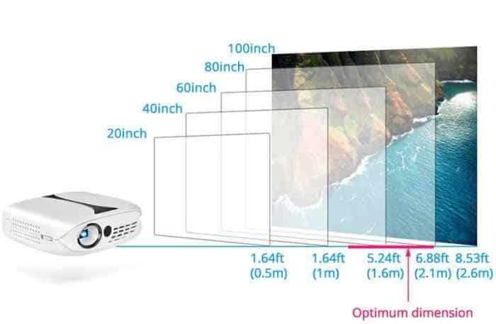 Máy chiếu mini Tyco M15