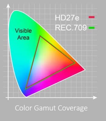 Máy chiếu optoma HD27E